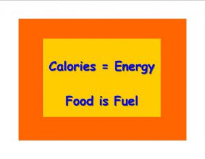 Calories equals energy