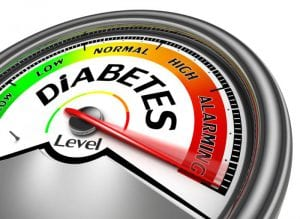 High Blood Sugar Levels