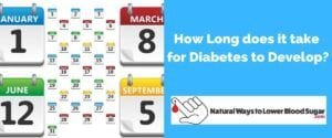 How Long does it take for Diabetes to Develop