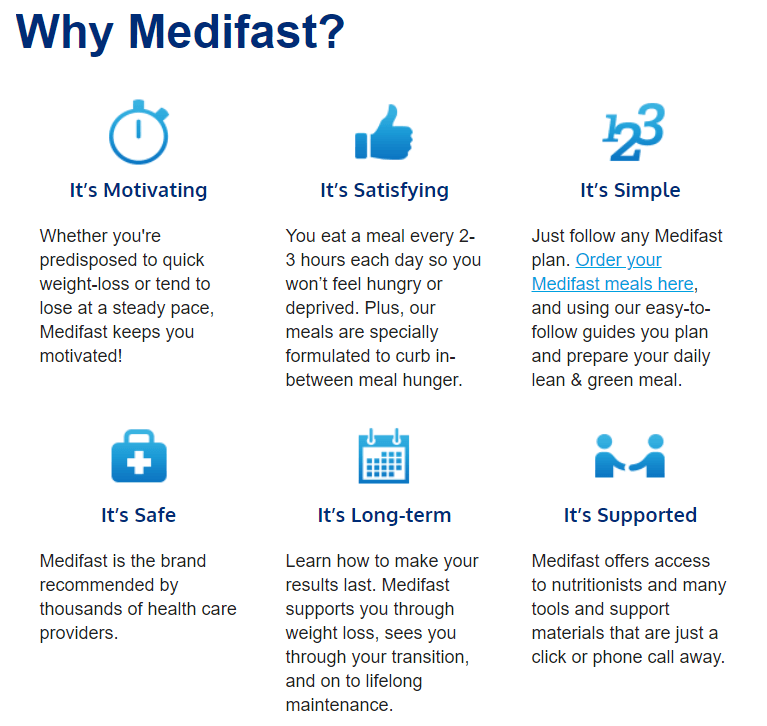 Medifast Features
